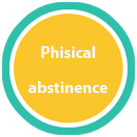 phisical abstinence